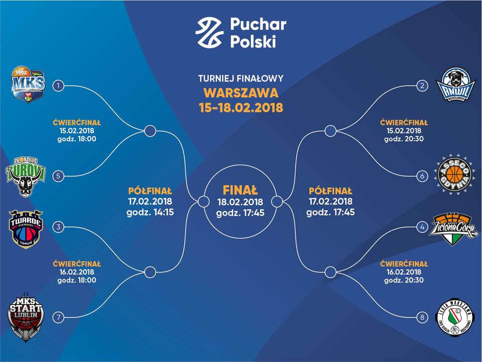 Puchar Polski: Ćwierćfinał zMKS-em